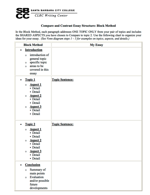 compare contrast essay outlines